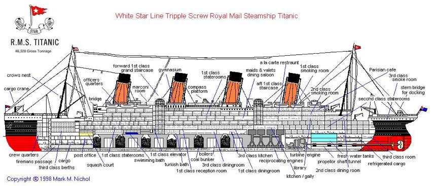 Why No Searchlights On Titanic Davidsberry