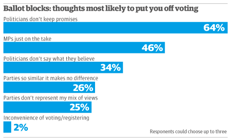 Poll1PutOffs