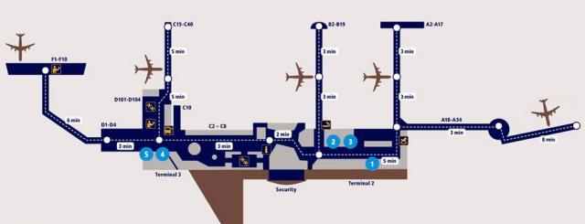 CopenhagenAirport
